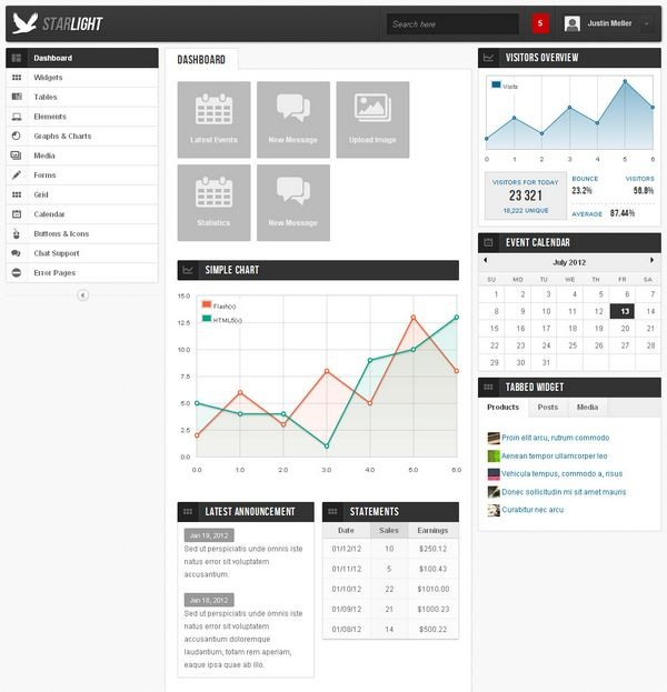 web admin panel templates 193301
