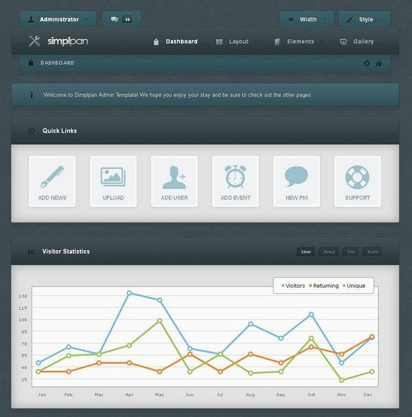 web admin panel templates 201927