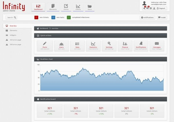 web admin panel templates 203717