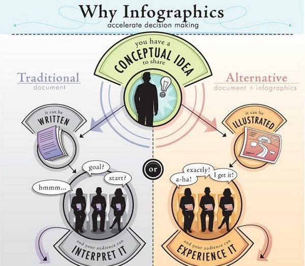 why_infographics_is_a_low_cost_marketing_strategy