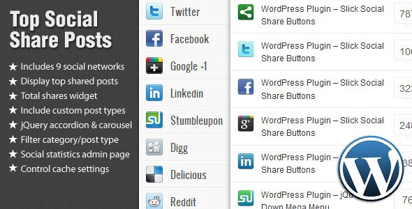 top_social_share_posts_pinterest_plugins_for_wordpress